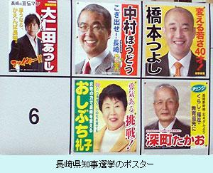 長崎県知事選挙のポスター