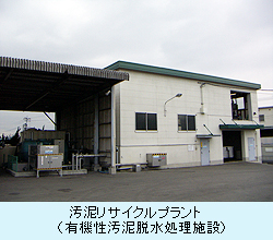 汚泥リサイクルプラント(有機性汚泥脱水処理施設)