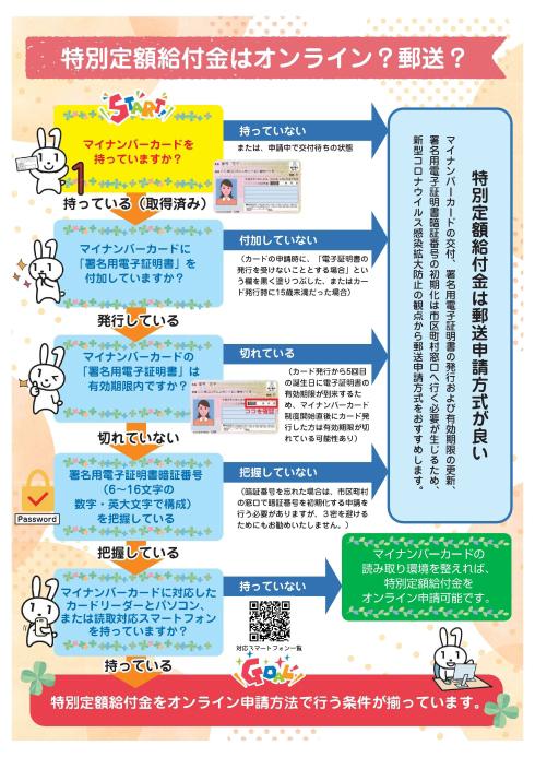 福岡市は特別定額給付金の申請書類を15日から郵送 オンライン申請は福岡県の全自治体で受付開始 公式 データ マックス Netib News