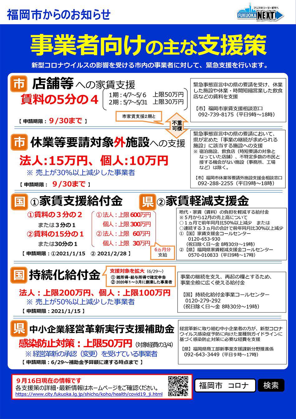 最新 情報 福岡 コロナ